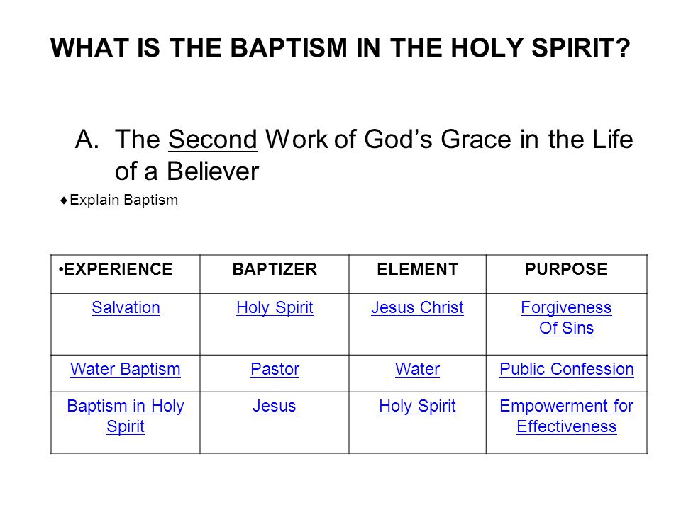 WHAT IS THE BAPTISM IN THE HOLY SPIRIT