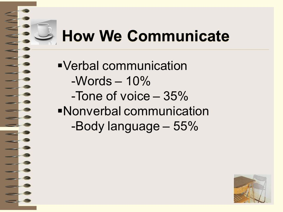 How We Communicate Verbal communication -Words – 10%