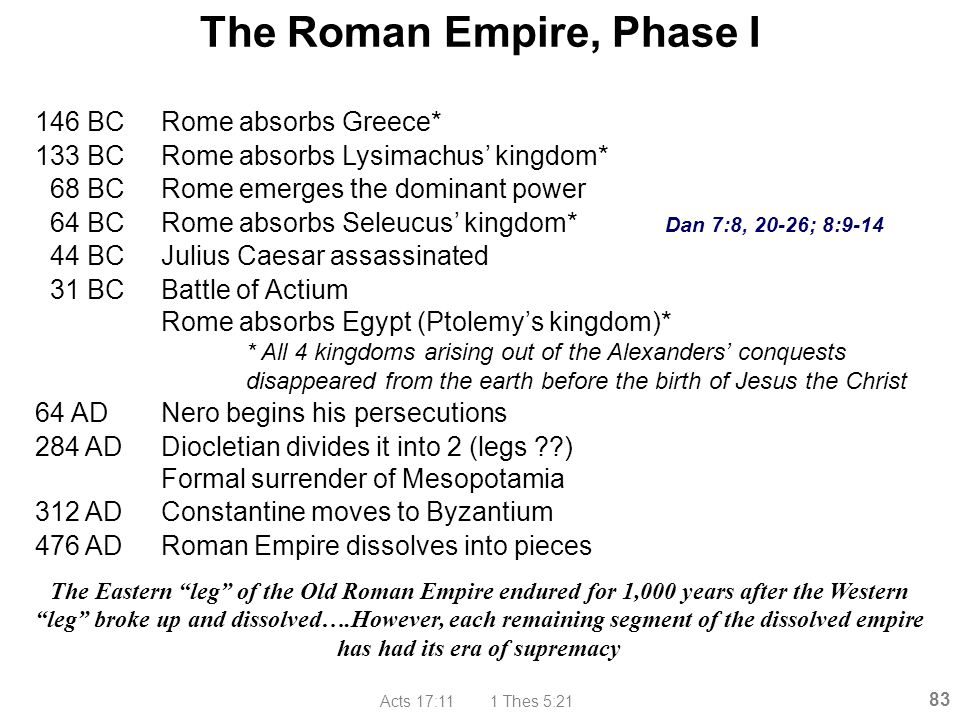 The Roman Empire, Phase I