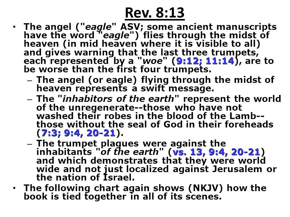 Rev. 8:13