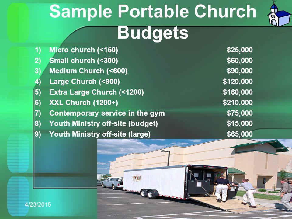 Sample Portable Church Budgets