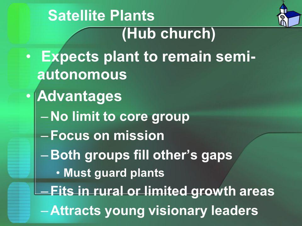 Satellite Plants (Hub church)