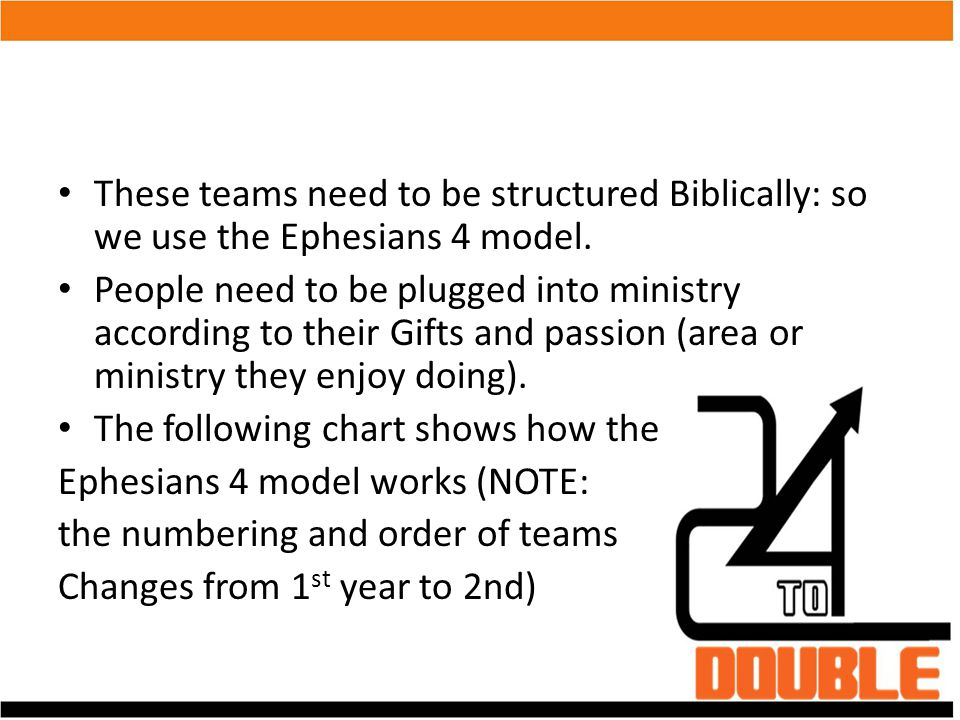These teams need to be structured Biblically: so we use the Ephesians 4 model.