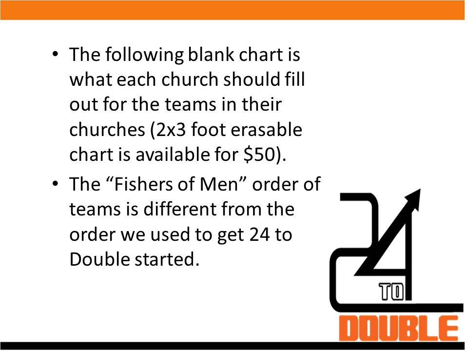 The following blank chart is what each church should fill out for the teams in their churches (2x3 foot erasable chart is available for $50).
