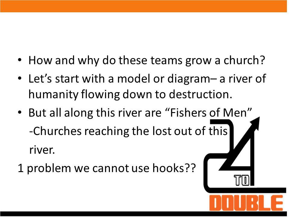 How and why do these teams grow a church