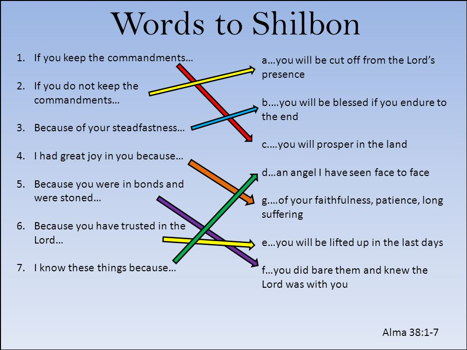 Words to Shilbon If you keep the commandments…