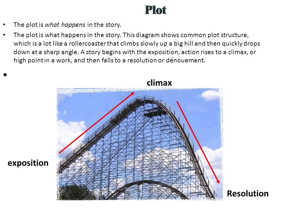Plot climax exposition Resolution
