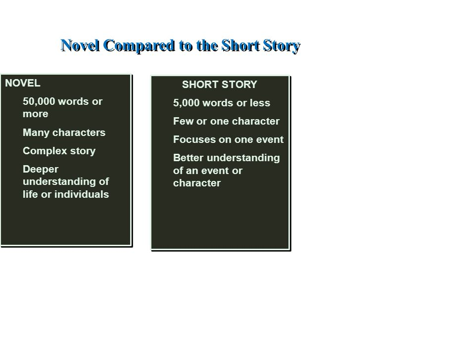 Novel Compared to the Short Story