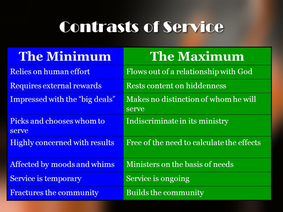 Contrasts of Service The Minimum The Maximum Relies on human effort