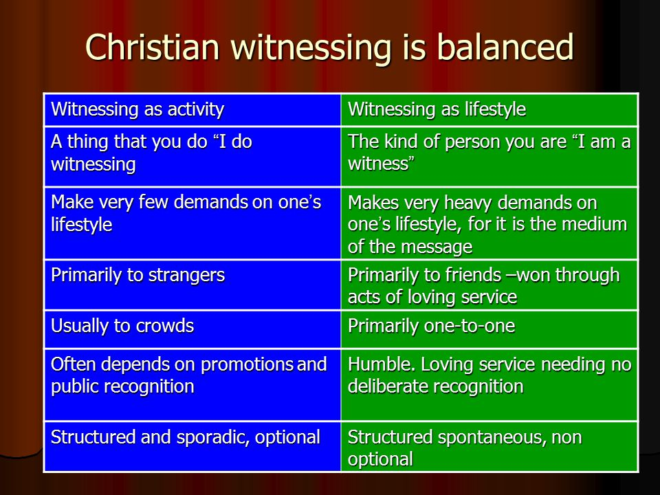 Christian witnessing is balanced