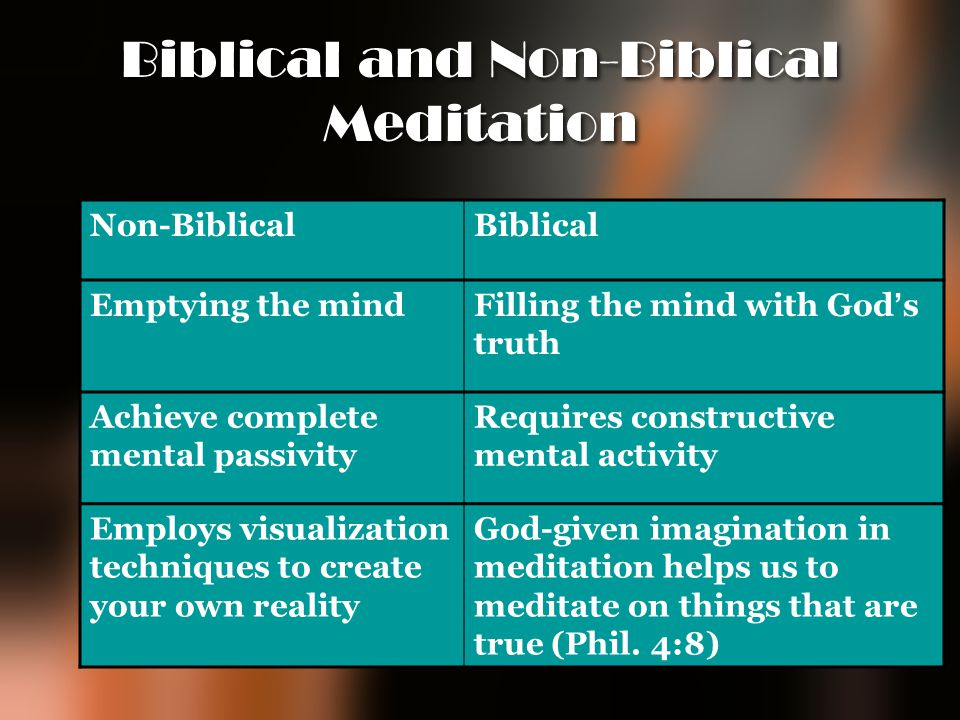 Biblical and Non-Biblical Meditation