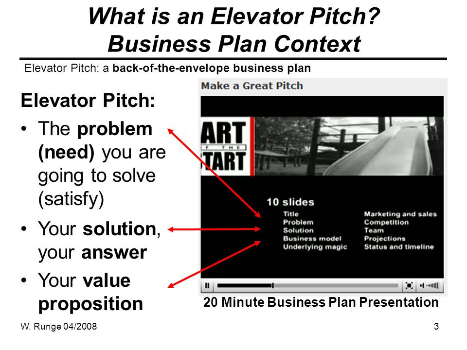 What is an Elevator Pitch Business Plan Context