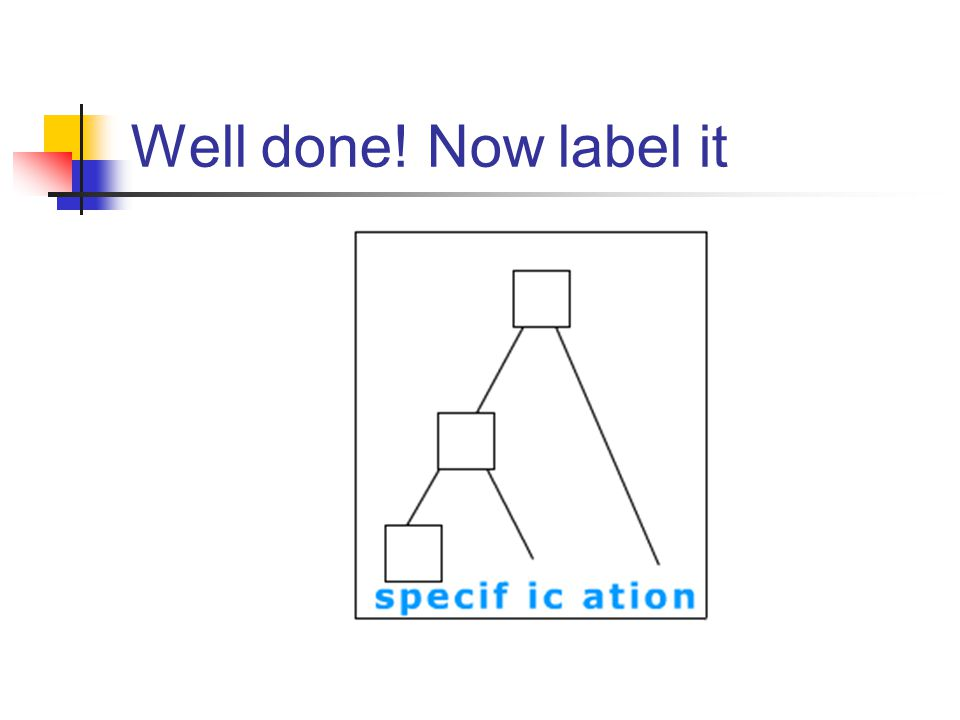 Well done! Now label it