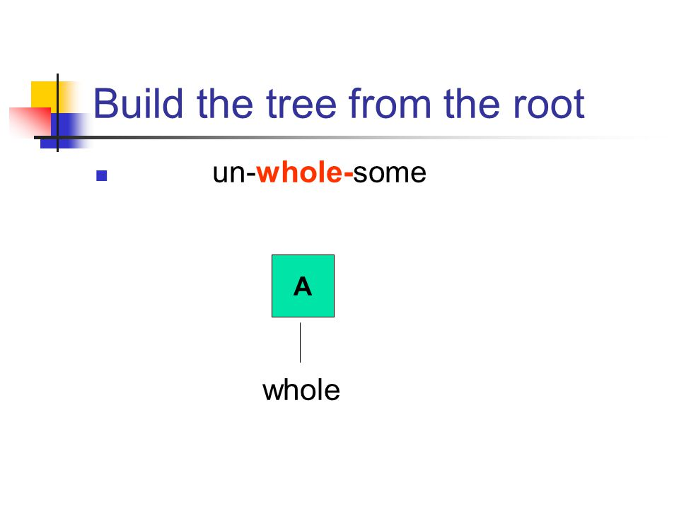 Build the tree from the root