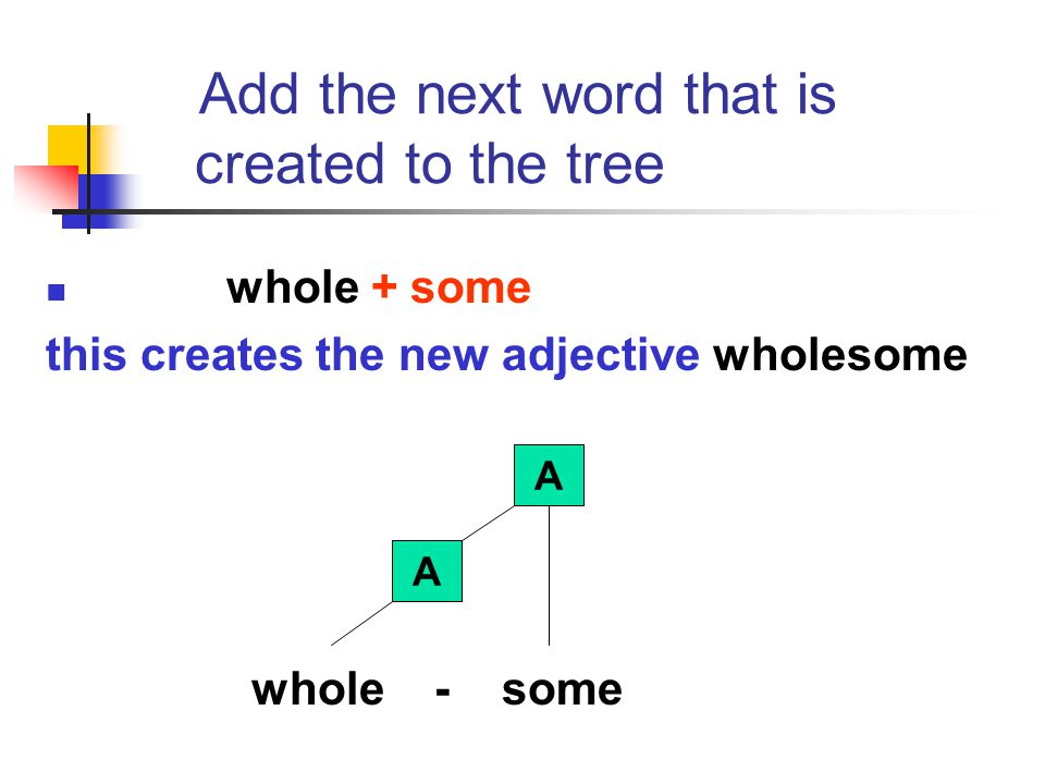 Add the next word that is created to the tree