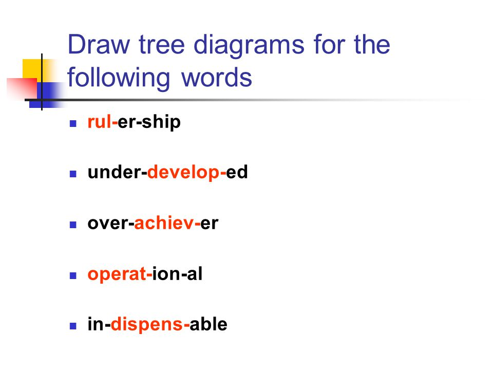 Analysing morphemes lesson 7a ppt video online download draw tree diagrams for the following words ccuart Image collections