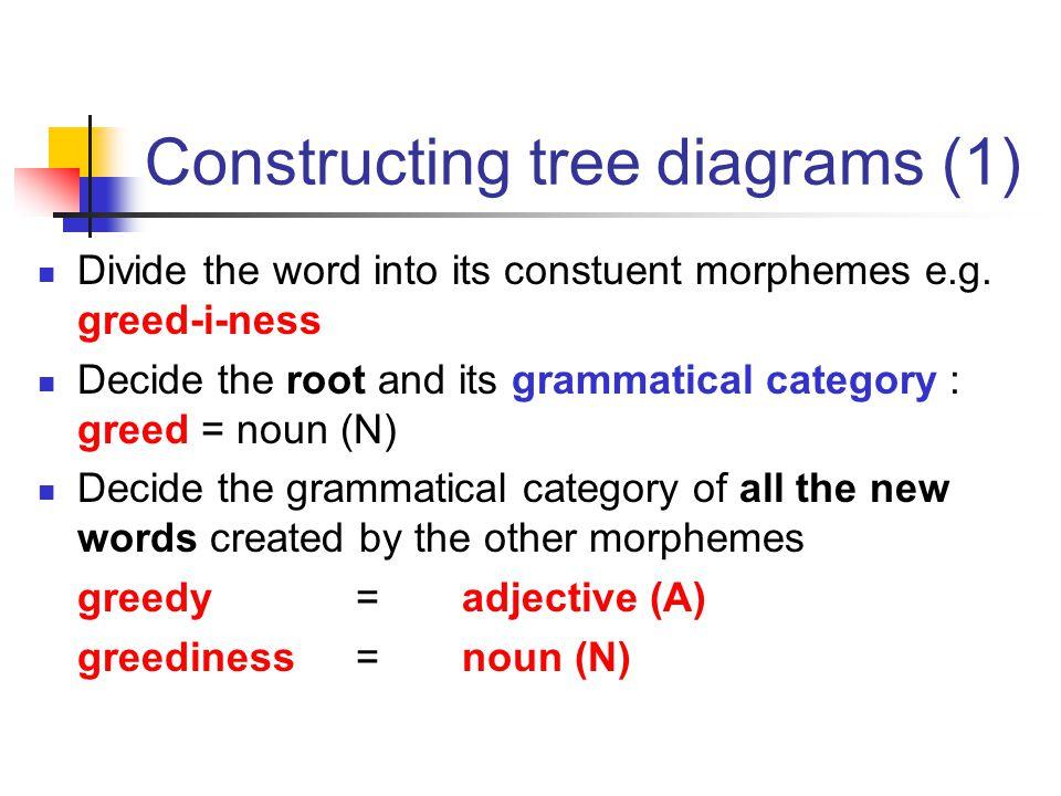 Constructing tree diagrams (1)