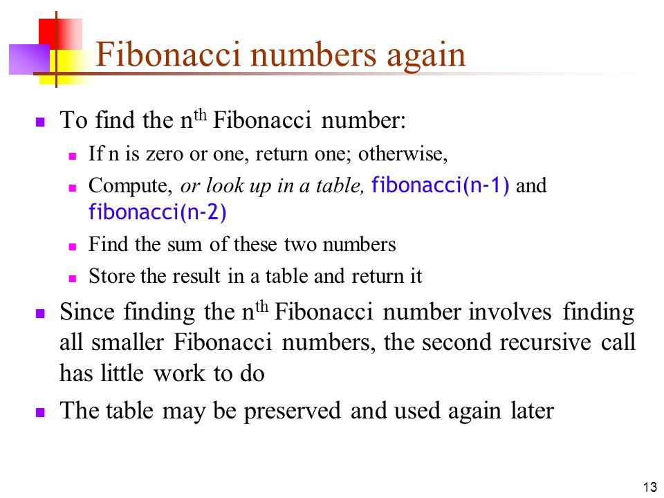 Fibonacci numbers again