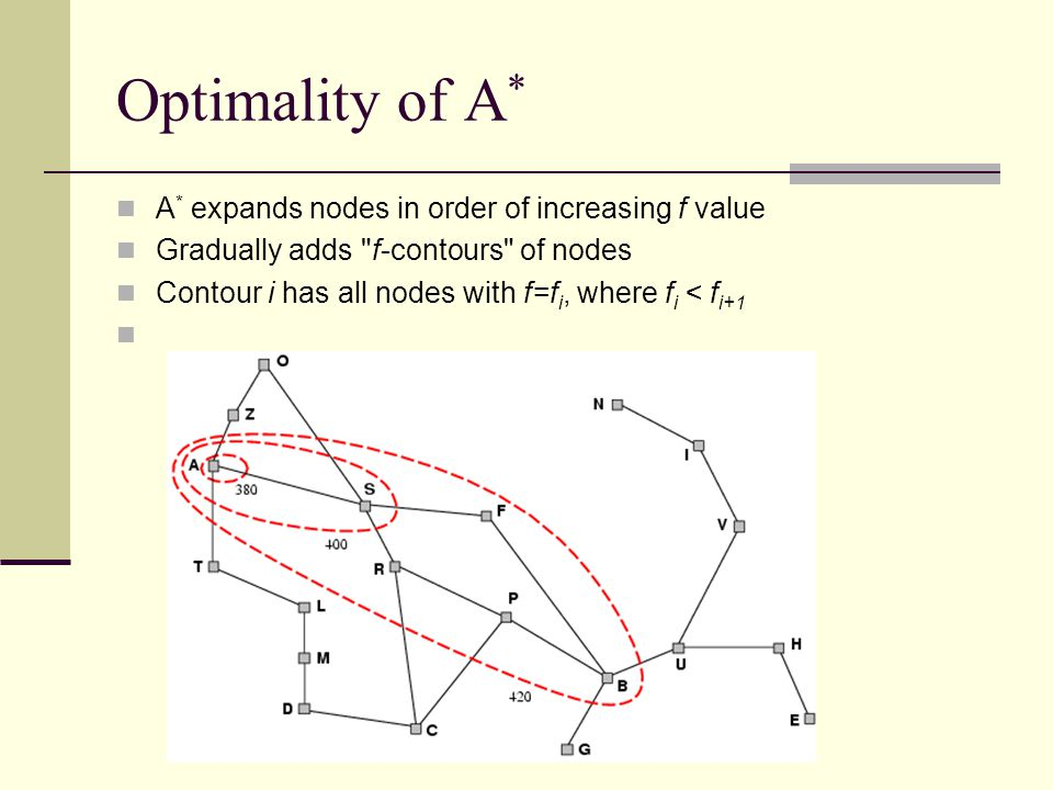 Optimality of A* A* expands nodes in order of increasing f value
