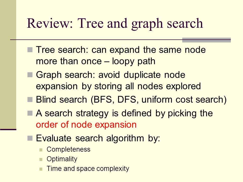 Review: Tree and graph search