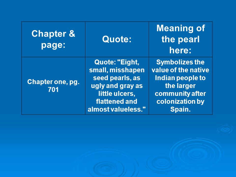 Meaning of the pearl here: