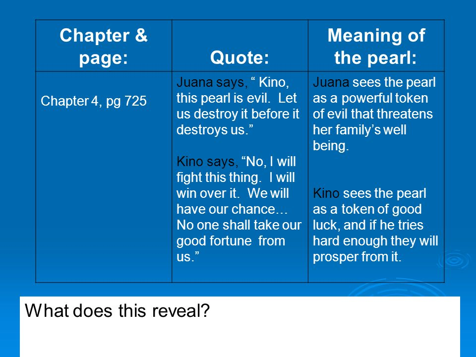 Chapter & page: Quote: Meaning of the pearl: