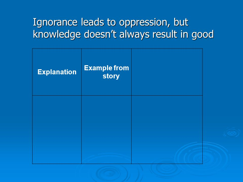 Ignorance leads to oppression, but knowledge doesn't always result in good