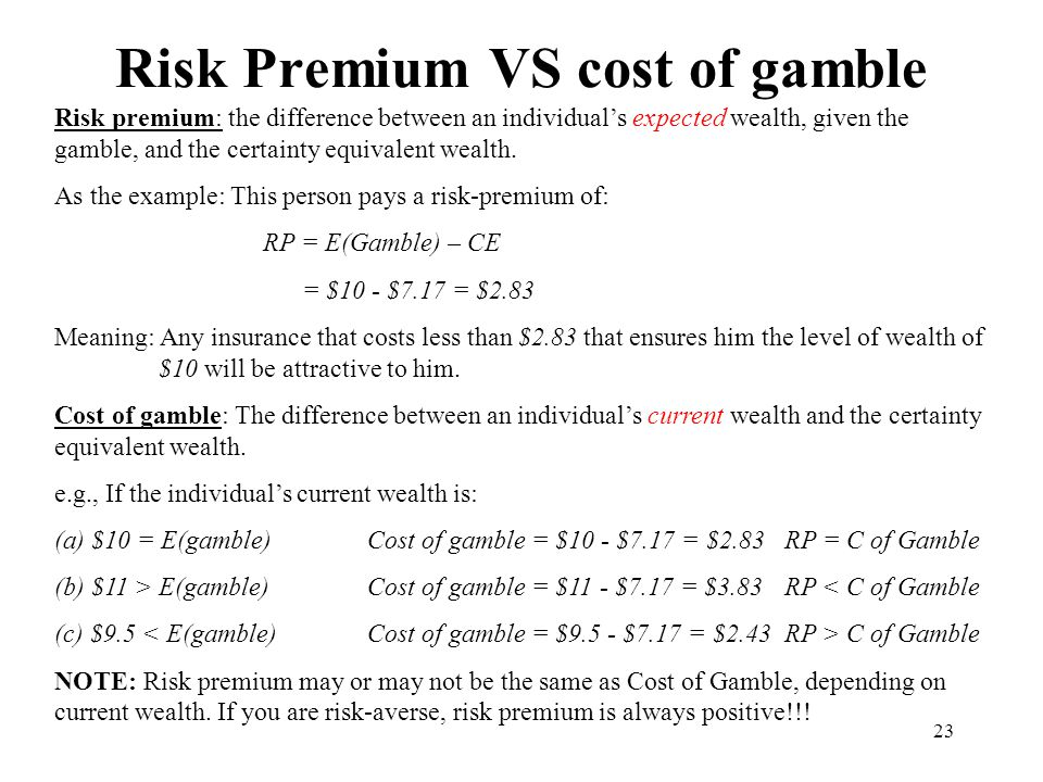 Risk Premium VS cost of gamble