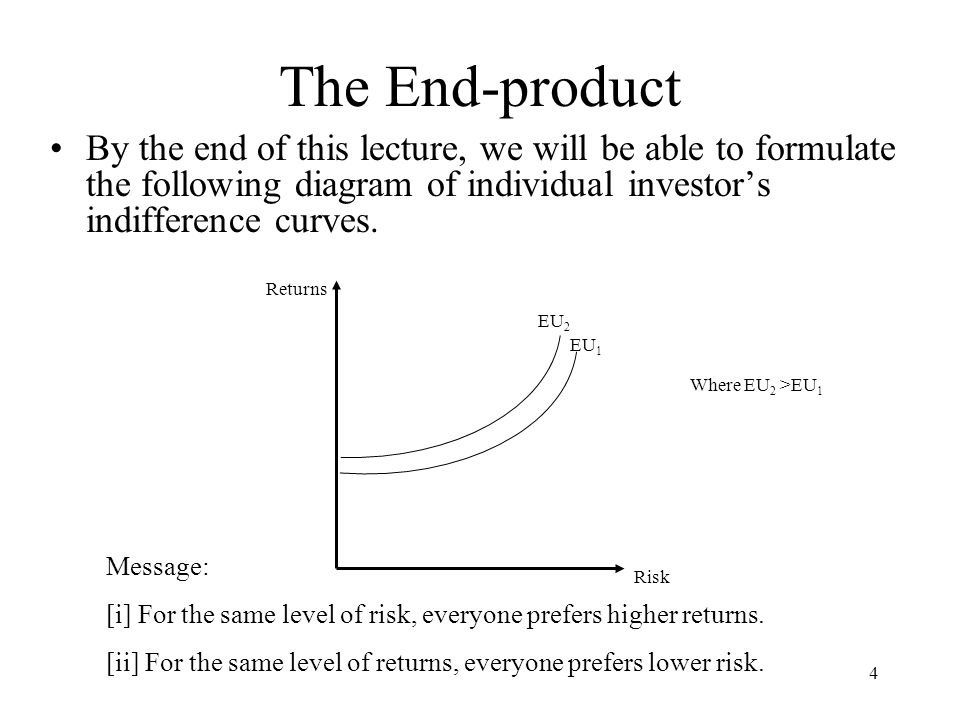 The End-product By the end of this lecture, we will be able to formulate the following diagram of individual investor's indifference curves.