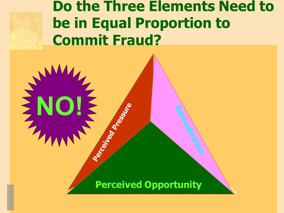 Do the Three Elements Need to be in Equal Proportion to Commit Fraud