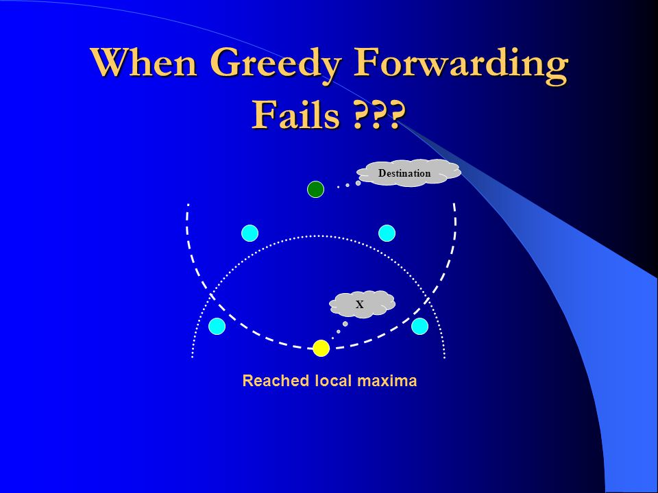 When Greedy Forwarding Fails