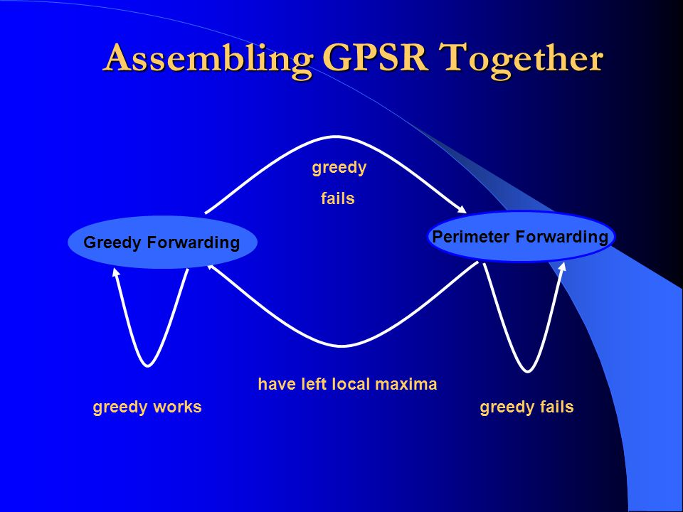 Assembling GPSR Together