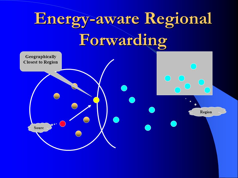 Energy-aware Regional Forwarding