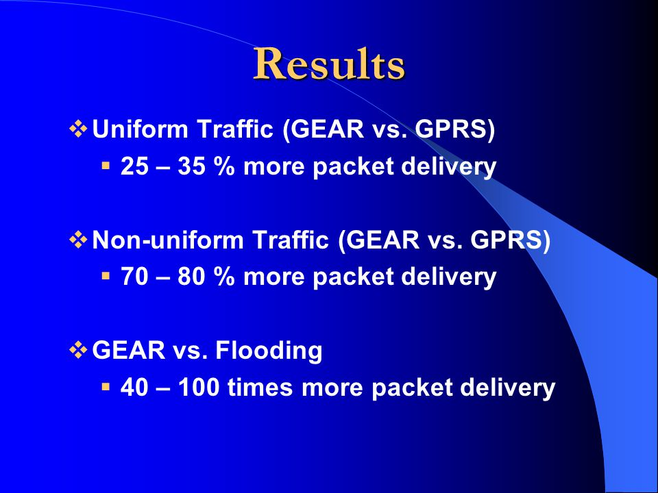 Results Uniform Traffic (GEAR vs. GPRS) 25 – 35 % more packet delivery