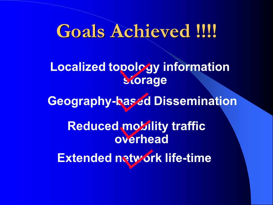 Goals Achieved !!!! Localized topology information storage