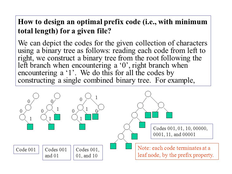 How to design an optimal prefix code (i. e