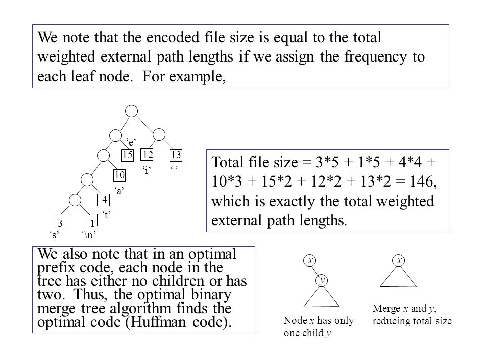 We note that the encoded file size is equal to the total weighted external path lengths if we assign the frequency to each leaf node. For example,