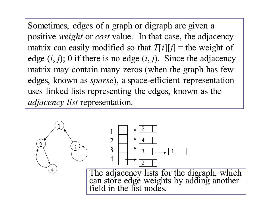 Sometimes, edges of a graph or digraph are given a positive weight or cost value. In that case, the adjacency matrix can easily modified so that T[i][j] = the weight of edge (i, j); 0 if there is no edge (i, j). Since the adjacency matrix may contain many zeros (when the graph has few edges, known as sparse), a space-efficient representation uses linked lists representing the edges, known as the adjacency list representation.