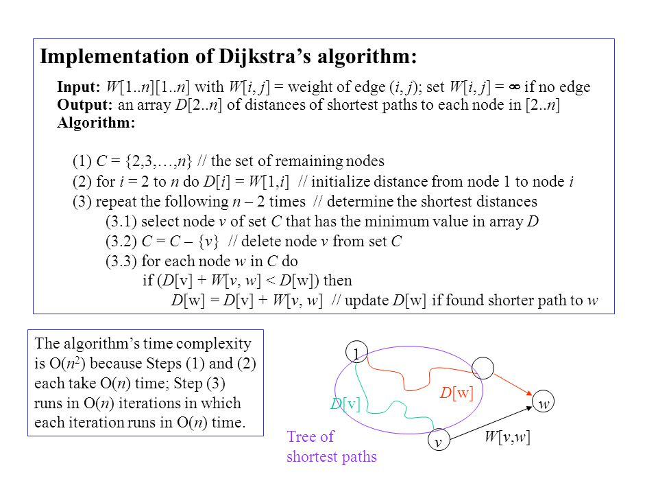 Implementation of Dijkstra's algorithm: