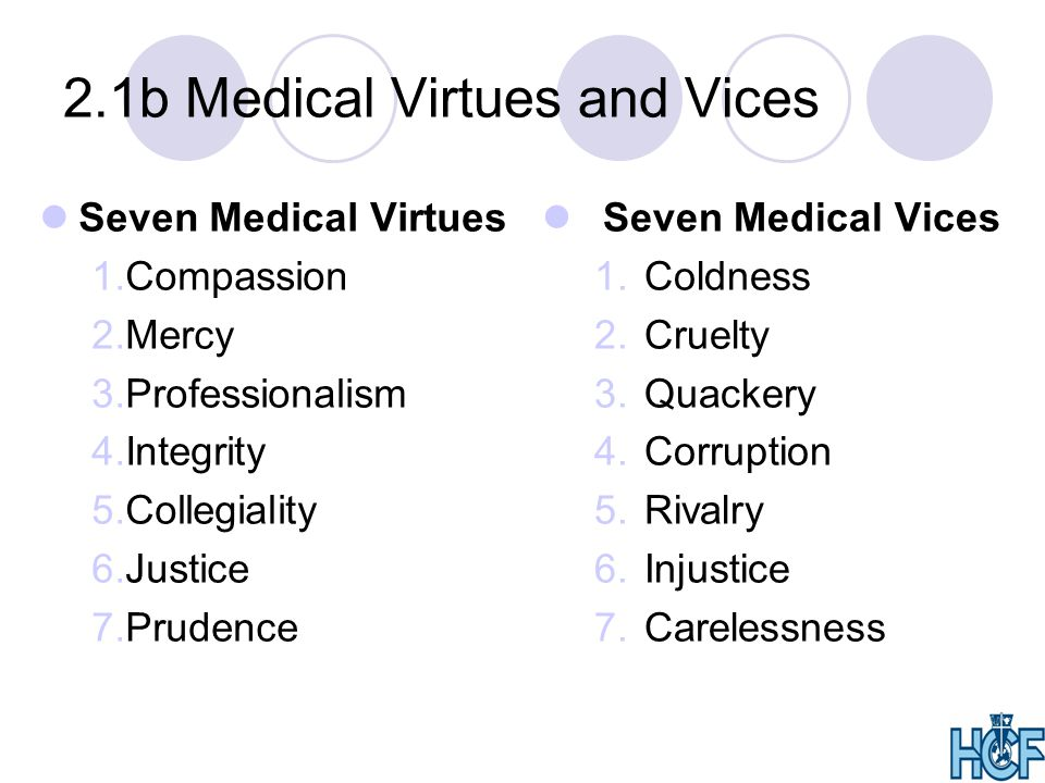 2.1b Medical Virtues and Vices
