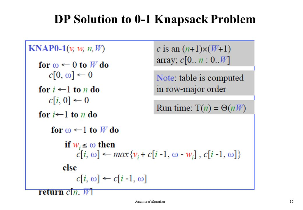 DP Solution to 0-1 Knapsack Problem