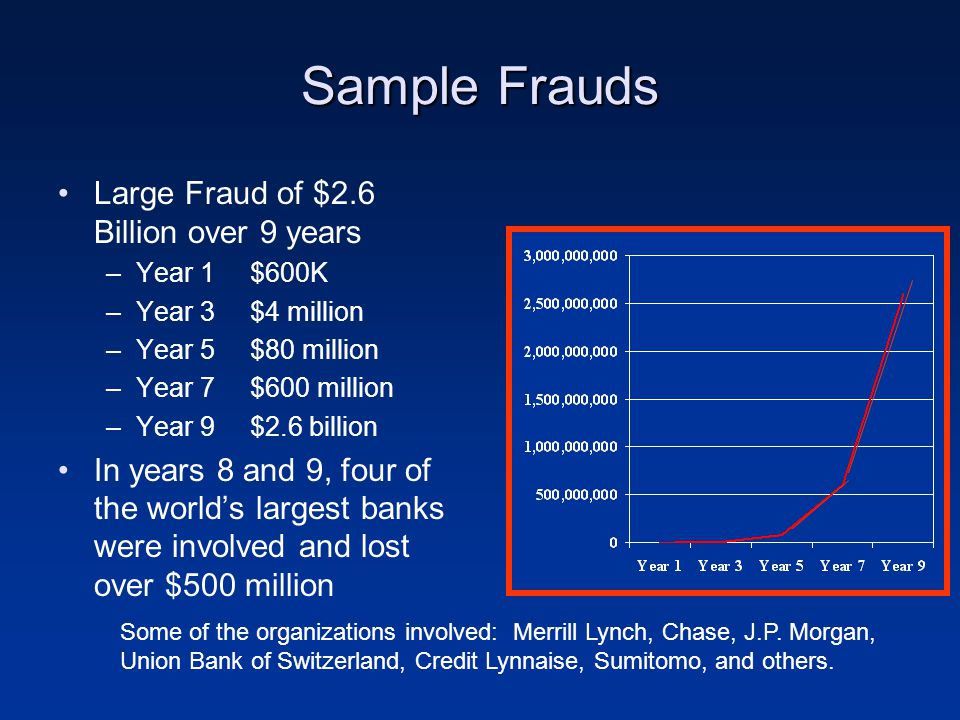 Sample Frauds Large Fraud of $2.6 Billion over 9 years