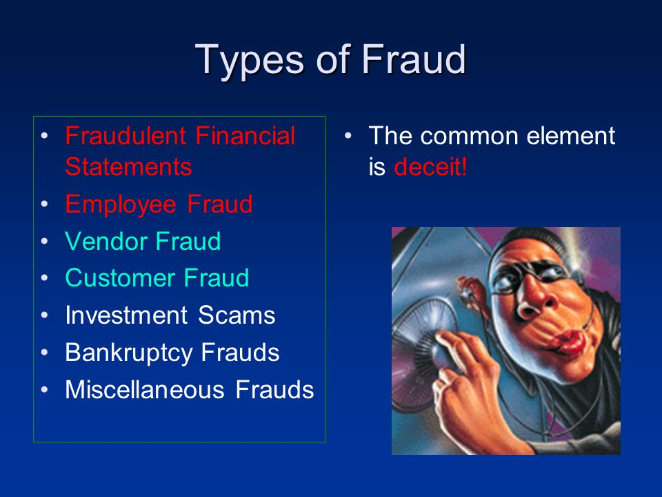 Types of Fraud Fraudulent Financial Statements Employee Fraud