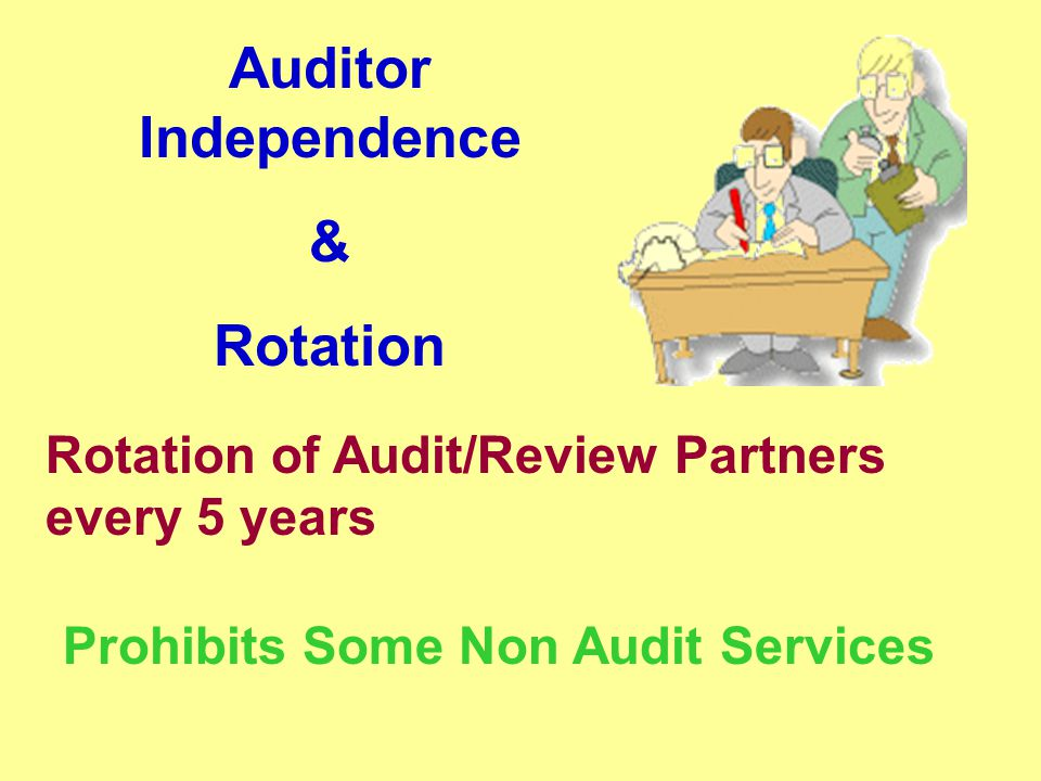 Auditor Independence & Rotation