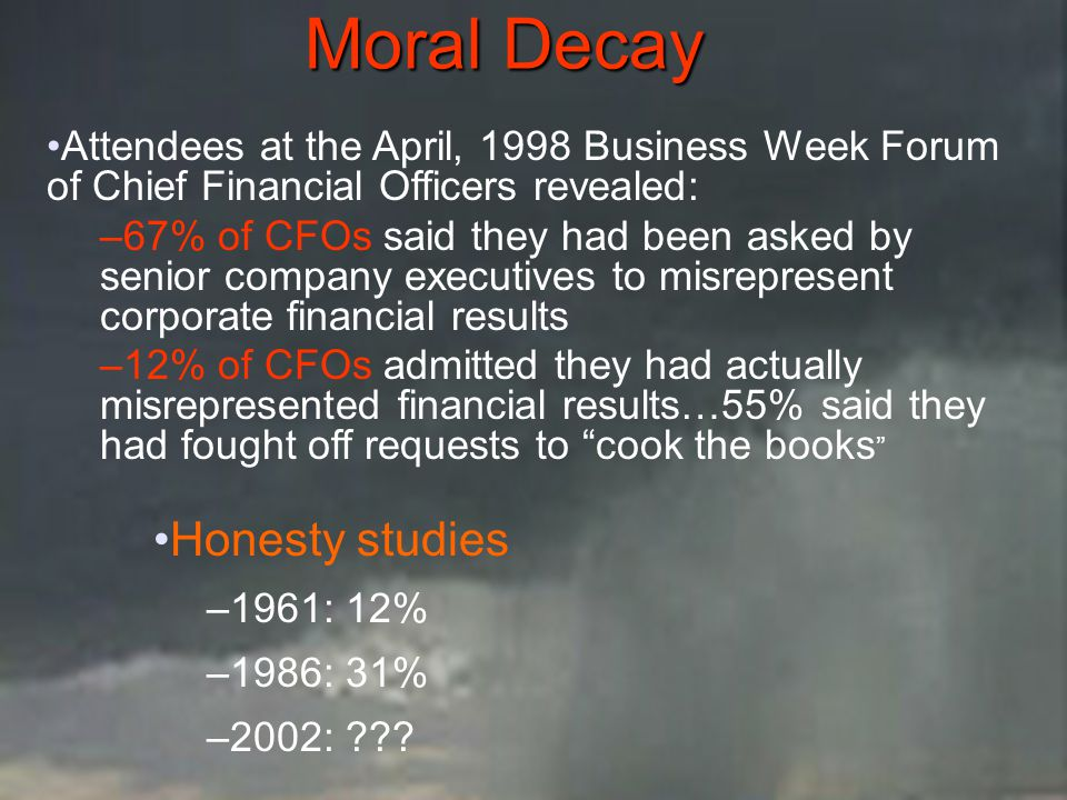 Moral Decay Honesty studies