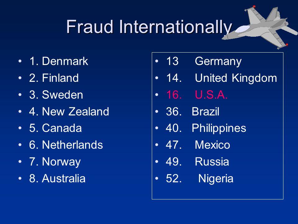 Fraud Internationally