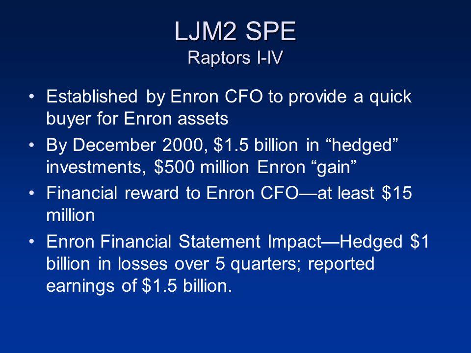 LJM2 SPE Raptors I-IV Established by Enron CFO to provide a quick buyer for Enron assets.