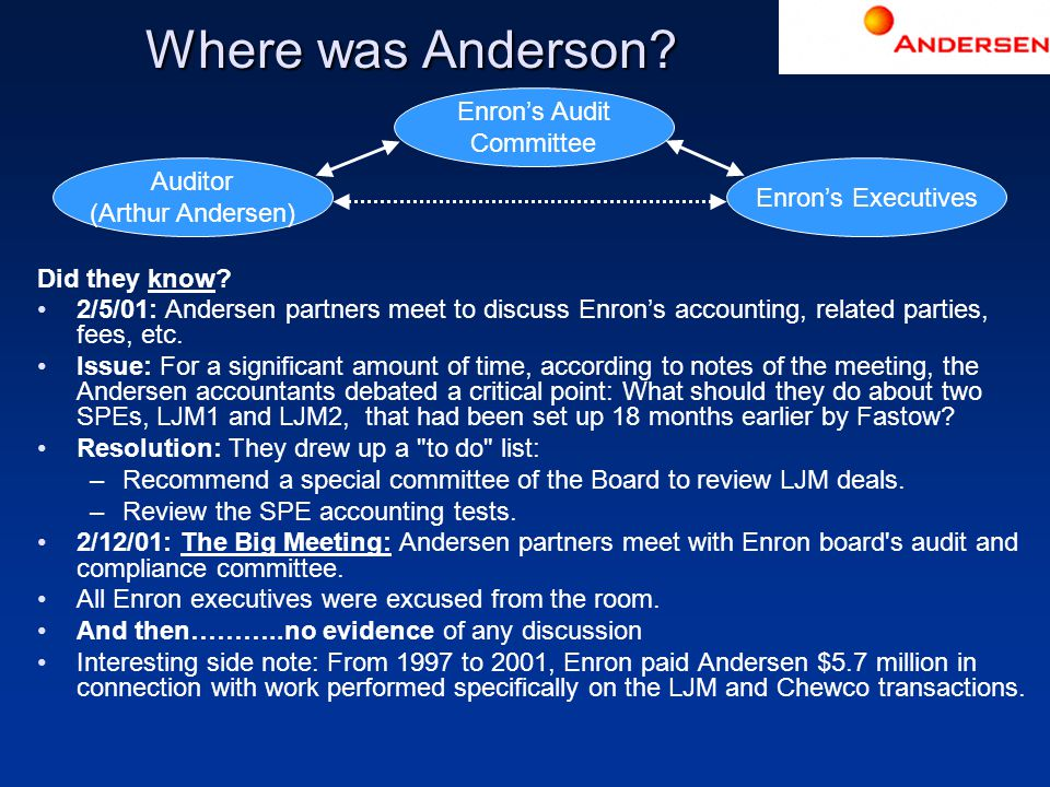 auditing issues in enron's case The audit committee followed all the rules--but it let shareholders down  llp, to  alert the audit committee to the problem until very late in the game  in any case,  it didn't help the committee make sense of enron's tangled.