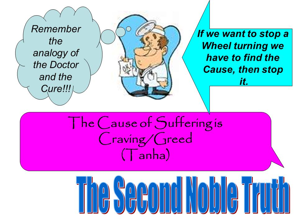 The Cause of Suffering is Craving/Greed