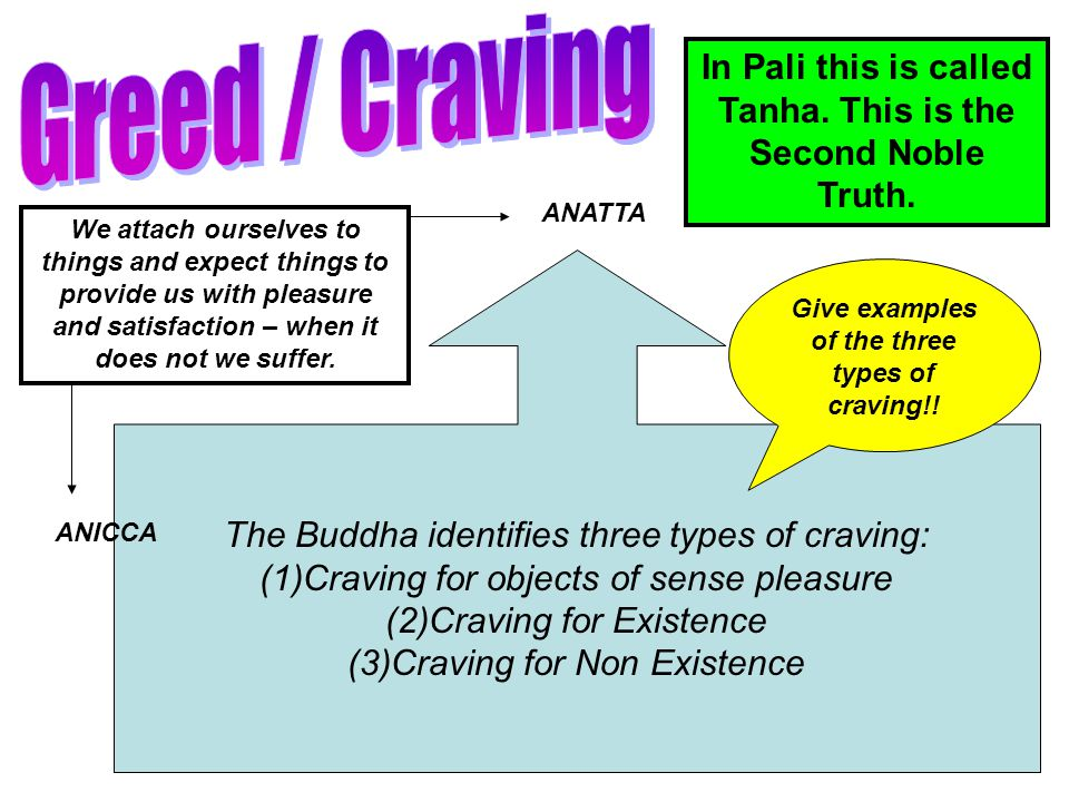 Greed / Craving In Pali this is called Tanha. This is the Second Noble Truth. ANATTA.